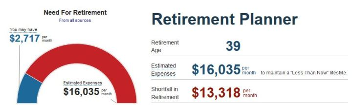 OurNextLife.com // The Retirement Lie // How media and the financial services industry keep people from saving and retiring